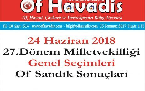 24 Haziran 2018 Milletvekili Seçimleri Of'un sandık sonuçları