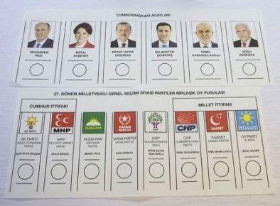 24 Haziran 2018 seçimleri ilklere sahne olacak