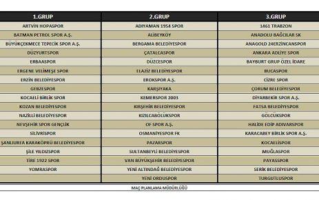 Ofspor'un 2018-2019 sezonunda da rakibi belediyeler