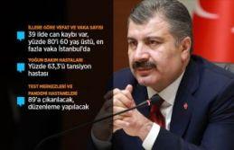 Trabzon'da Koronavirüsten 5 işi vefat etti