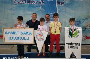 Miraç Ulusoy yüzmede Trabzon şampiyonu