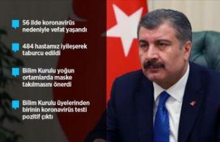 Sağlık Bakanı Koca: Son 24 saatte 69 kişi yaşamını...
