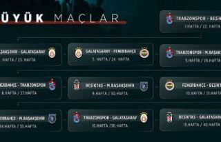Süper Lig'de kritik maçların haftaları belli...
