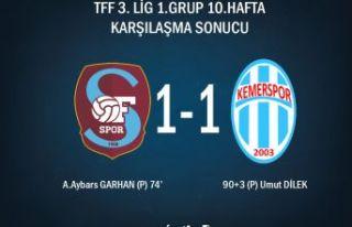 Ofspor Kemerspor karşısında 90+3'de penaltıyla...