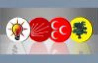 Vekil adayları 10 Şubat'a kadar istifa edecek