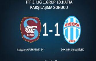 Ofspor Kemerspor karşısında 90+3'de penaltıyla yıkıldı