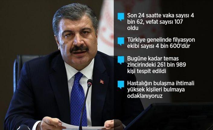 Türkiye'de 4. haftada vaka artış hızı düşüşe geçti