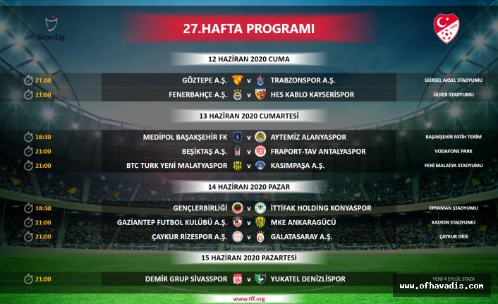 Süper Lig'de açılışı Trabzonspor yapacak