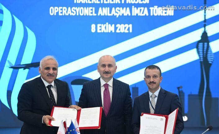 Büyükşehir'e 4.8 milyon Euro AB hibe desteği