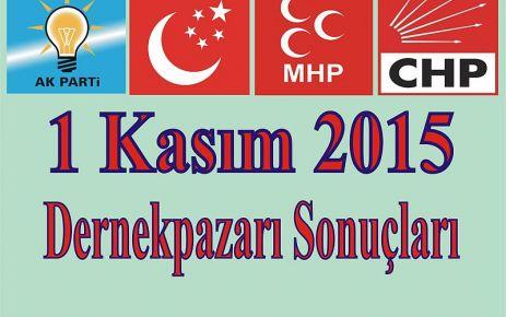 Ak Parti Dernekpazarı'nda % 83,2'ye ulaştı
