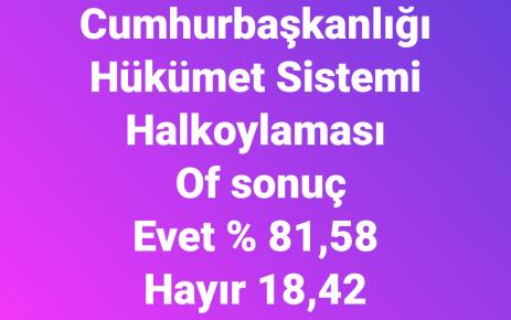 Of'un Cumhurbaşkanlığı Hükümet Sistemi Evet oranı 81.58