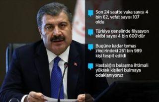 Türkiye'de 4. haftada vaka artış hızı düşüşe...