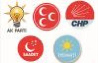 27. dönem Milletvekilliği seçimleri Trabzon adayları