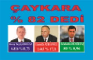 Çaykara ve Dernekpazarı da Erdoğan için rekor...